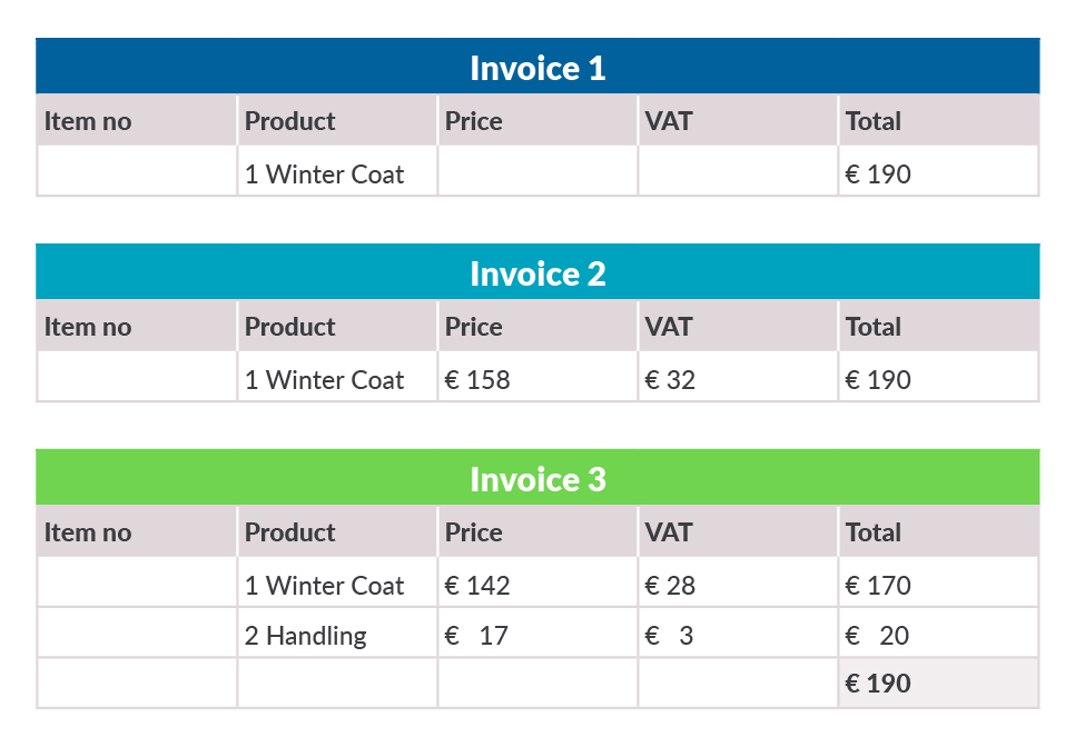Invoicing Graphic Example - Peter Boerhof