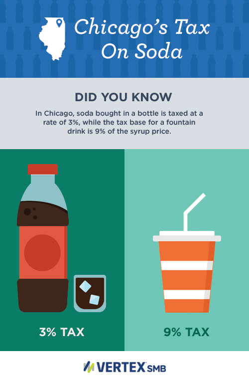 Chicago Tax Fact