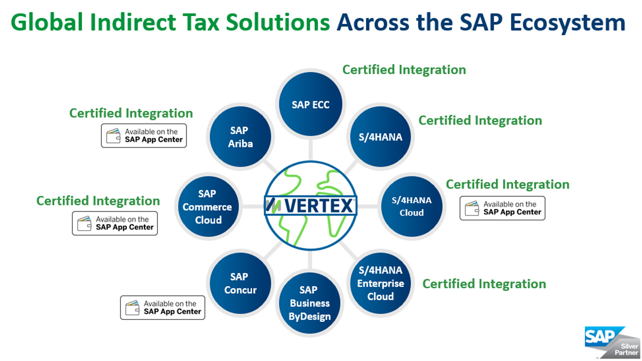 SAP | Vertex, Inc