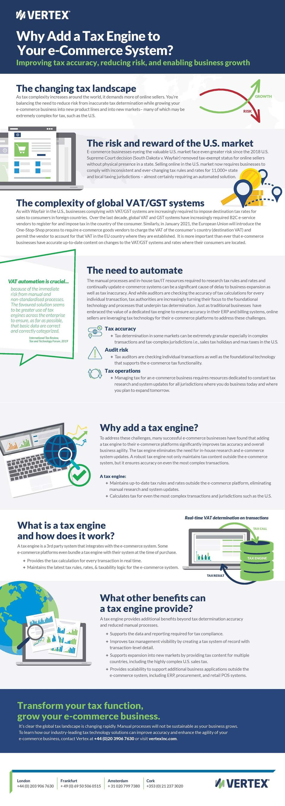 Why Add a tax Engine to your e-commerce system