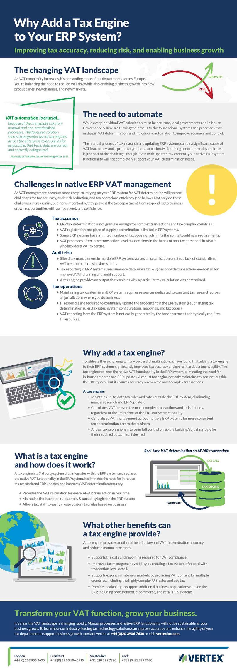 An infographic outlining reasons to add a tax engine to your ERP system.