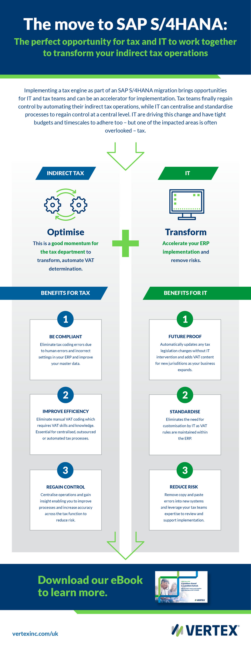 View this infographic to see how tax teams can finally regain control by automating their indirect tax operations, while IT can centralise and standardize processes to regain control at a central level.
